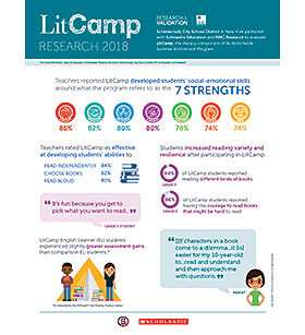 2019 LitCamp Infographic