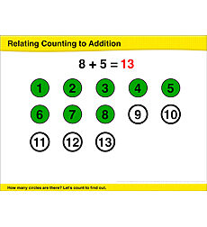 Relating Counting to Addition: Math Lesson
