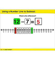 Using a Number Line to Subtract: Math Lesson