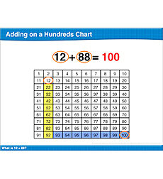 Adding on a Hundreds Chart: Math Lesson