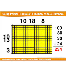 Using Partial Products to Multiply Whole Numbers: Math Lesson