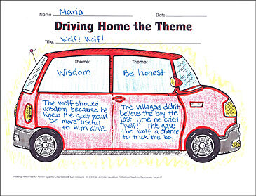 Driving Home the Theme (identifying theme): Graphic Organizer