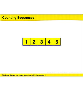 Math Review: Counting Sequences, Adding by Counting On