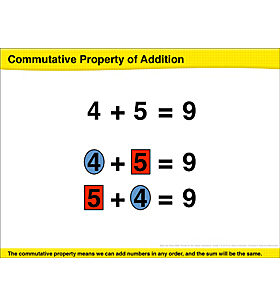 Math Review: Commutative Property, Adding Three Numbers