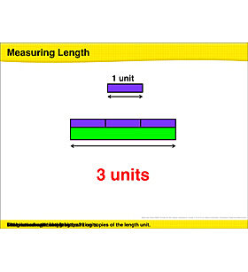 Math Review: Measuring Length, Comparing Length
