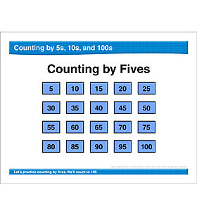 Math Review: Skip Counting, Place Value, Mentally Add/Subtract 10