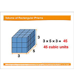 Math Review: Volume, Improper Fractions, Fractions As Division, Rounding