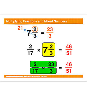 Math Review: Fractions And Mixed Numbers, Area, Expressions