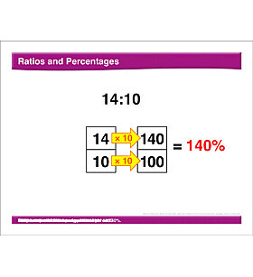 Math Review: Ratios/Percentages, Variables, Part/Percent to Determine a Number, Exponents